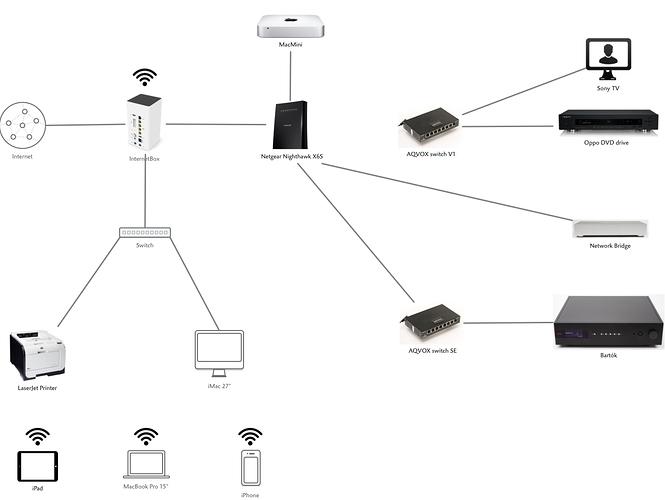 Network%20setup