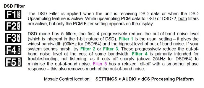 dsd-filters