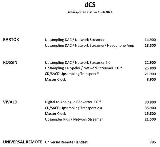 dcs-pricelist-010721