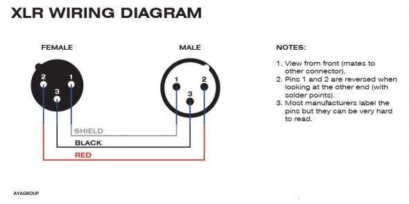 XLR-Wiring-Standard-3-pin-b